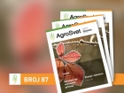 Agrosvet 87